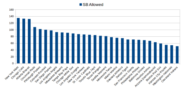 sb-allowed